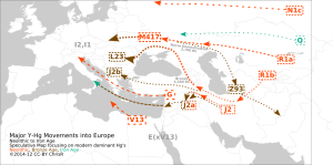 Neolithic and later Y-Hg migrations to Europe, CC-BY ChrisR