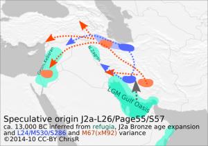 Speculative origin J2a-L26, CC-BY ChrisR